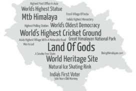 19 facts on himachal map
